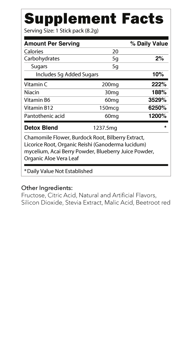 FENIX DX™ Ingredients
